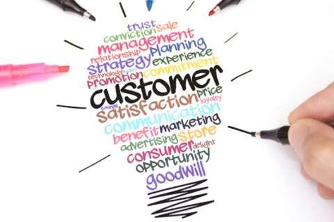 painpoint of customer