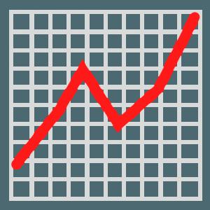 growth emoji